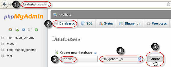 Create new database using phpMyAdmin