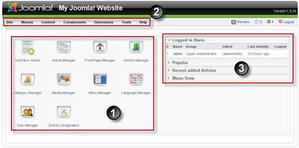 Joomla! Back-end Control Panel